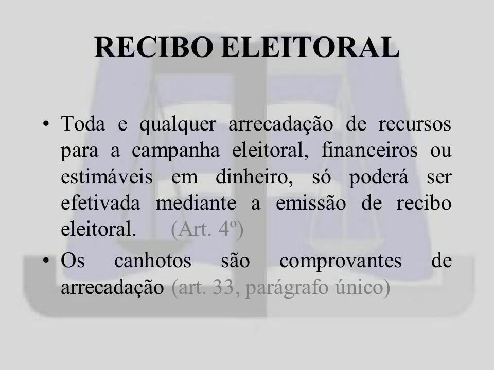 RECIBO ELEITORAL Toda e qualquer arrecadação de recursos para a campanha eleitoral, financeiros ou estimáveis em dinheiro, só poderá ser efetivada mediante a emissão de recibo eleitoral.