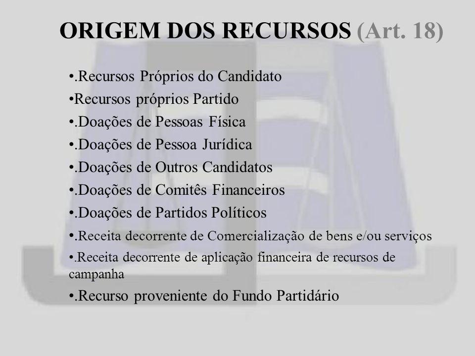 ORIGEM DOS RECURSOS (Art.
