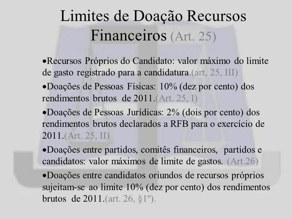 Limites de Doação Recursos Financeiros (Art.