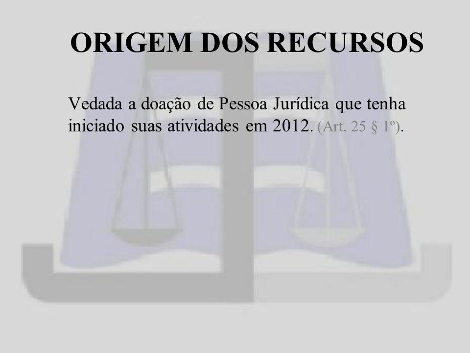 ORIGEM DOS RECURSOS Vedada a doação de Pessoa Jurídica que tenha iniciado suas atividades em 2012.