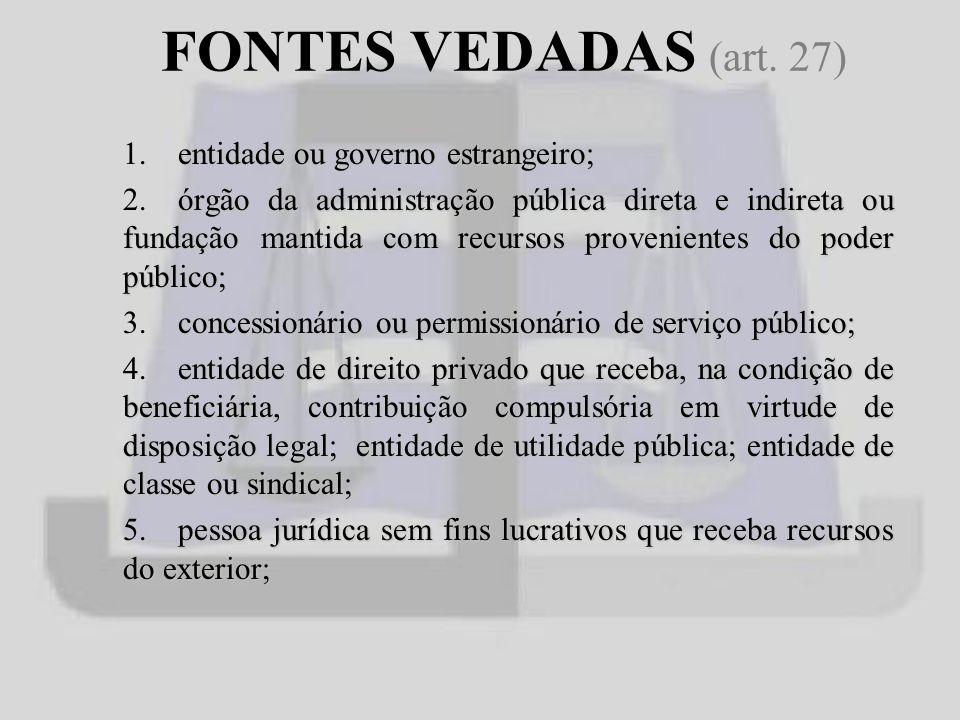 FONTES VEDADAS (art.