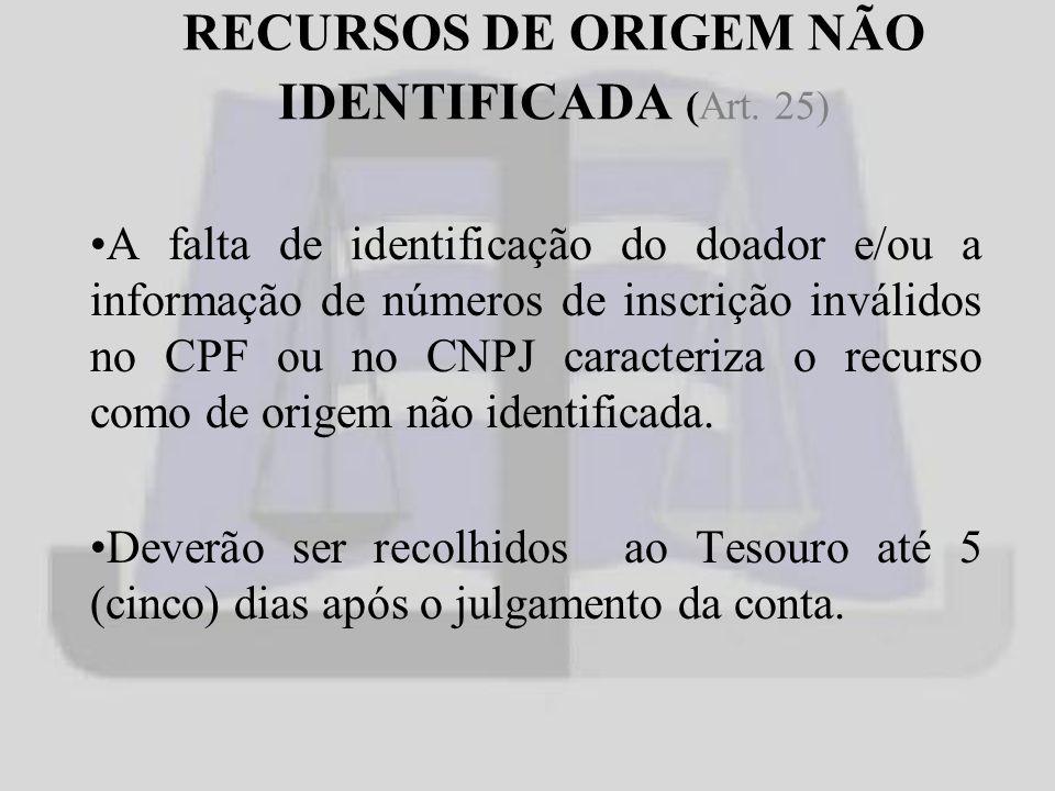 RECURSOS DE ORIGEM NÃO IDENTIFICADA (Art.