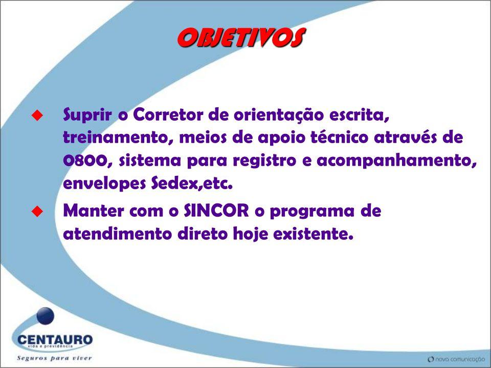OBJETIVOS u Estabelecer um padrão de identificação do ponto de atendimento, fornecido pela Centauro. u Promover a divulgação dos pontos de atendimento