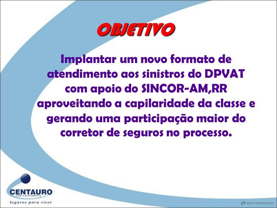 OBJETIVOS u Expandir a rede de atendimento DPVAT na parceria SINCOR, com a participação formal dos corretores de seguros associados.