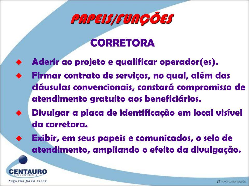PAPEIS/FUNÇÕES u Co-participar no contrato. u Divulgar e obter adesão de corretores associados. u Manter o atendimento direto hoje disponibilizado. u