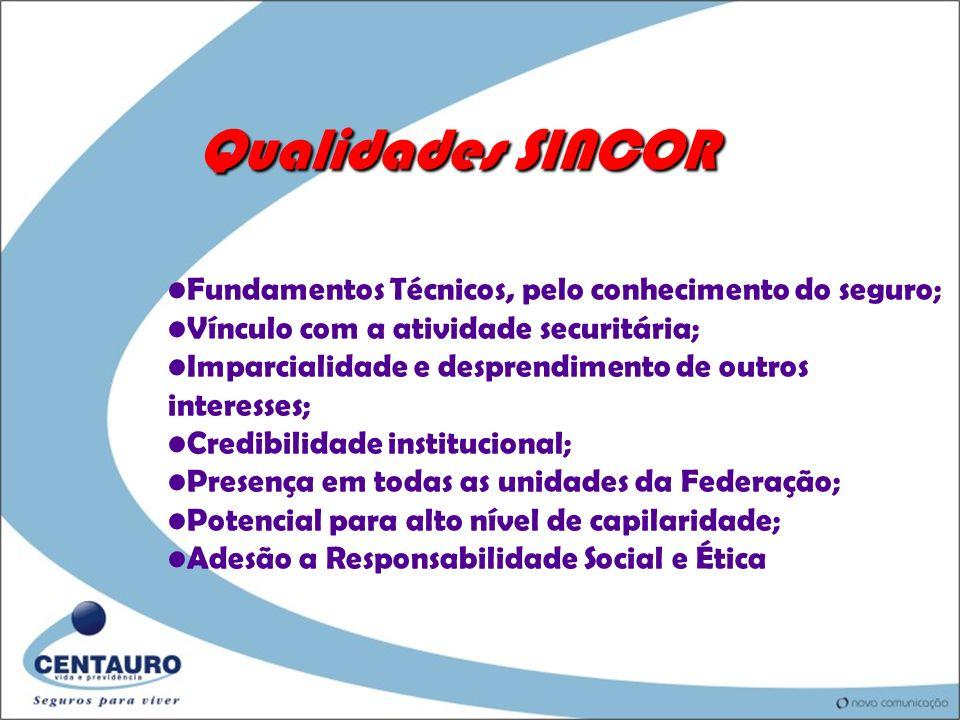 PAPEIS/FUNÇÕES u Co-participar no contrato.u Divulgar e obter adesão de corretores associados.