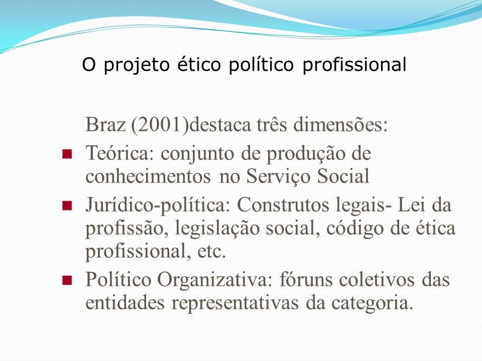 O projeto ético político profissional Braz (2001)destaca três dimensões: Teórica: conjunto de produção de conhecimentos no Serviço Social Jurídico-pol