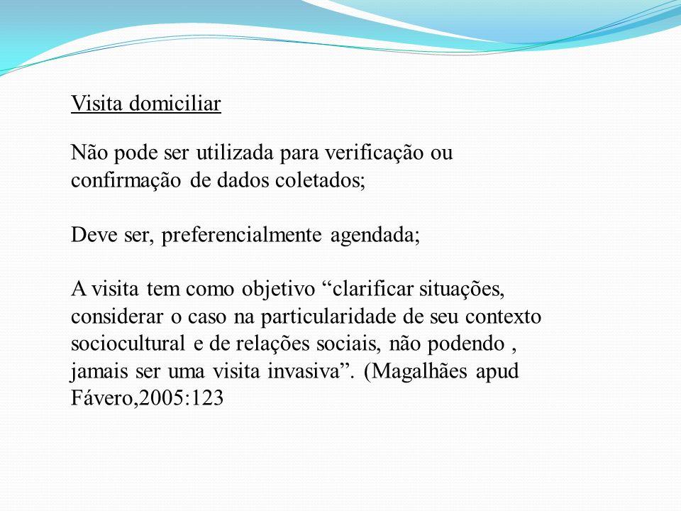 Visita domiciliar Não pode ser utilizada para verificação ou confirmação de dados coletados; Deve ser, preferencialmente agendada; A visita tem como o
