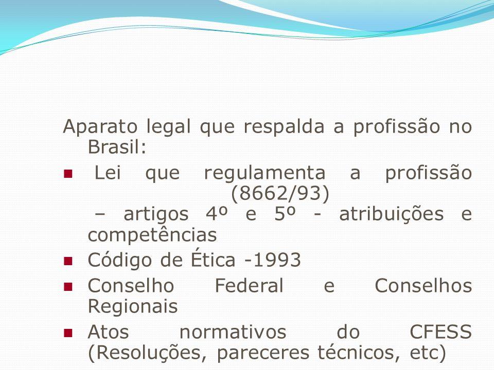 Aparato legal que respalda a profissão no Brasil: Lei que regulamenta a profissão (8662/93) – artigos 4º e 5º - atribuições e competências Código de É