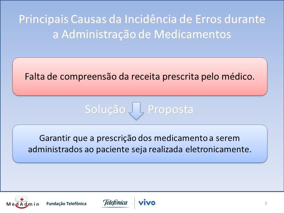 Principais Causas da Incidência de Erros durante a Administração de Medicamentos 5 Falta de compreensão da receita prescrita pelo médico.