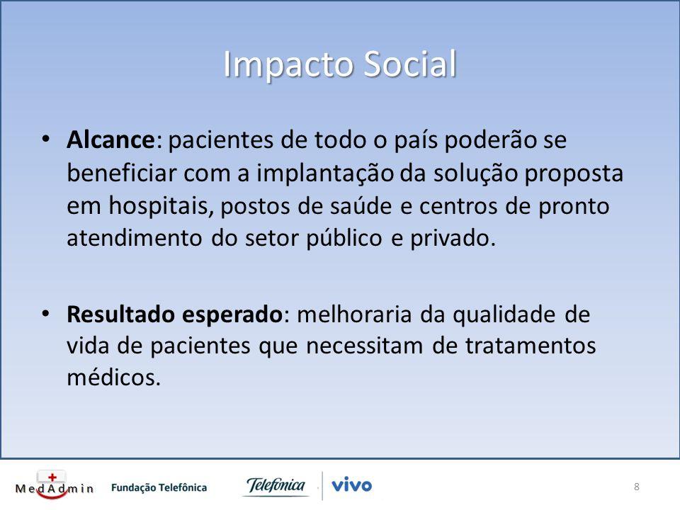 Impacto Social Alcance: pacientes de todo o país poderão se beneficiar com a implantação da solução proposta em hospitais, postos de saúde e centros de pronto atendimento do setor público e privado.