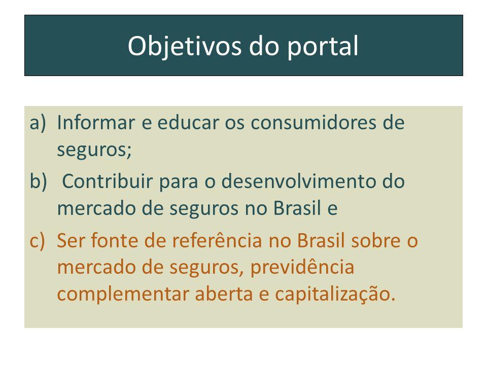 Objetivos do portal a)Informar e educar os consumidores de seguros; b) Contribuir para o desenvolvimento do mercado de seguros no Brasil e c)Ser fonte de referência no Brasil sobre o mercado de seguros, previdência complementar aberta e capitalização.