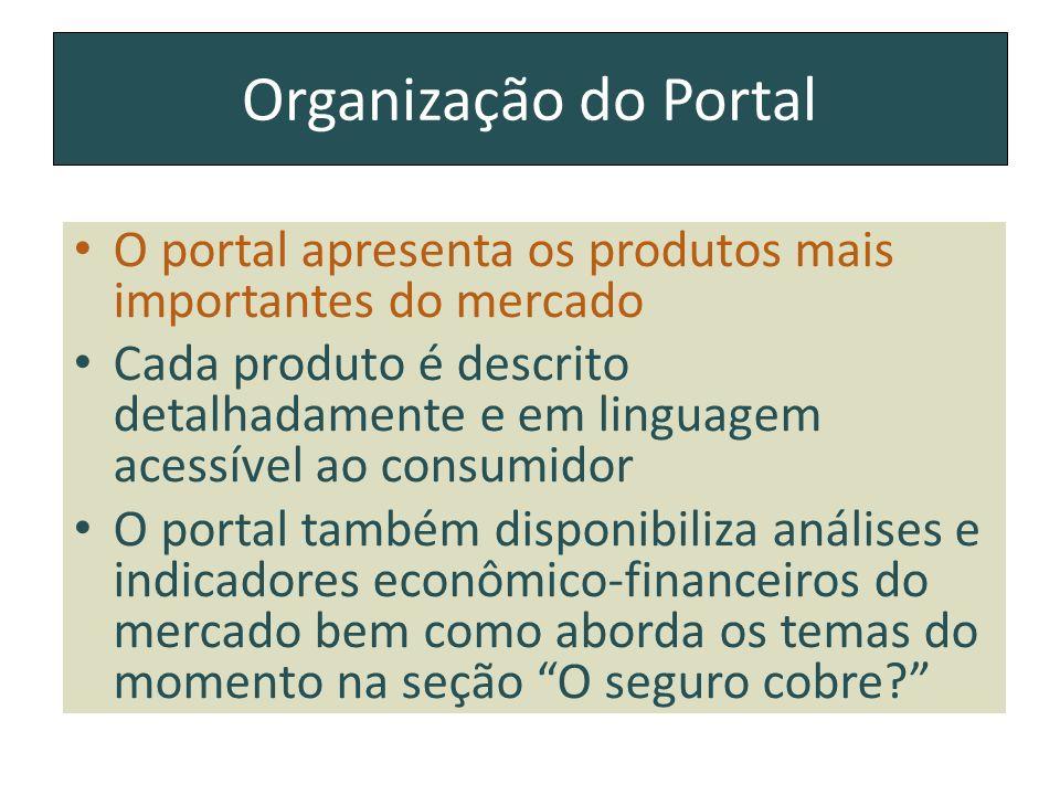 Organização do Portal O portal apresenta os produtos mais importantes do mercado Cada produto é descrito detalhadamente e em linguagem acessível ao co