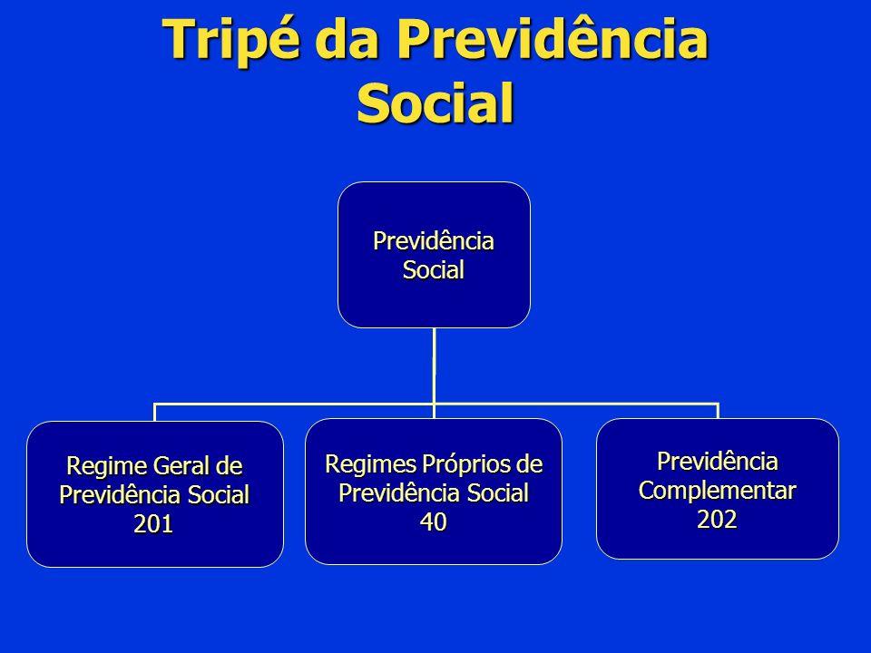 Regimes Previdenciários RGPS – art.201RGPS – art.