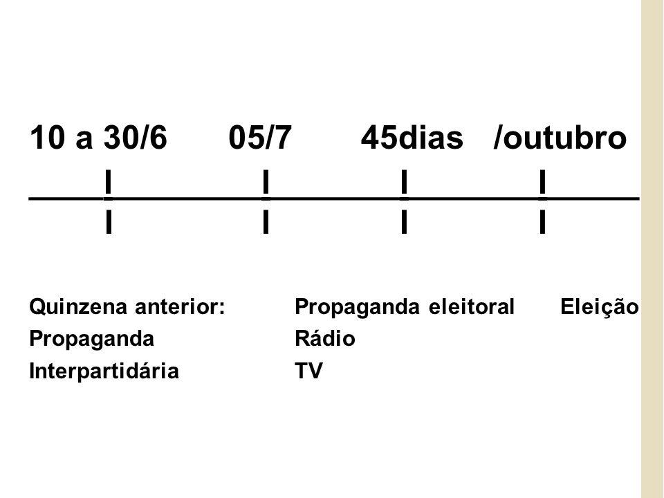 10 a 30/605/745dias/outubro ____I________I_______I_______I_____ I I I I Quinzena anterior:Propaganda eleitoralEleição PropagandaRádio InterpartidáriaTV