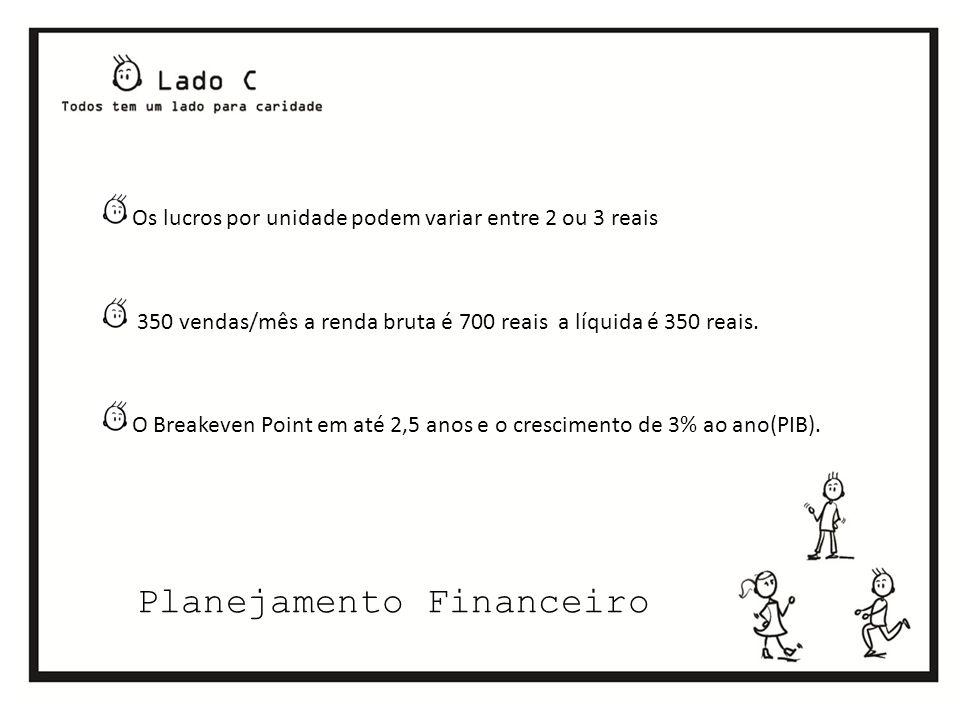 Planejamento Financeiro Os lucros por unidade podem variar entre 2 ou 3 reais 350 vendas/mês a renda bruta é 700 reais a líquida é 350 reais.