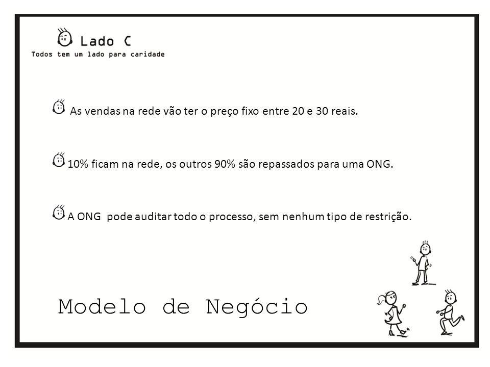 Modelo de Negócio As vendas na rede vão ter o preço fixo entre 20 e 30 reais.