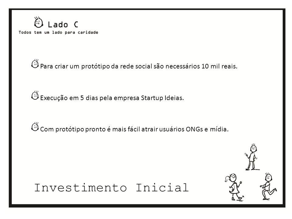 Investimento Inicial Para criar um protótipo da rede social são necessários 10 mil reais.