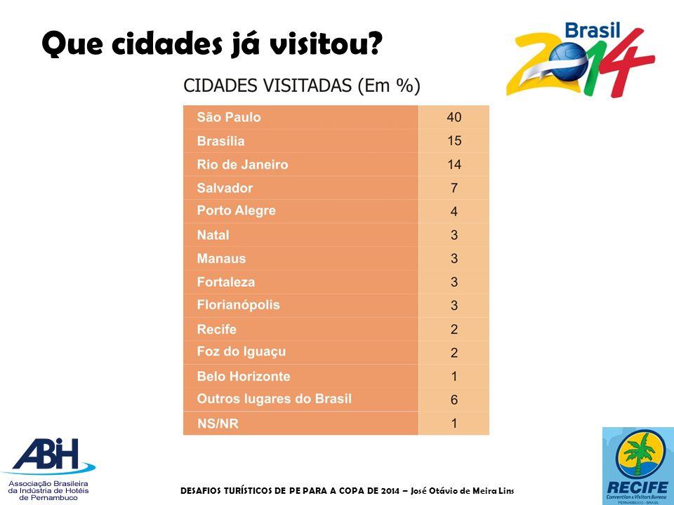 Que cidades já visitou DESAFIOS TURÍSTICOS DE PE PARA A COPA DE 2014 – José Otávio de Meira Lins