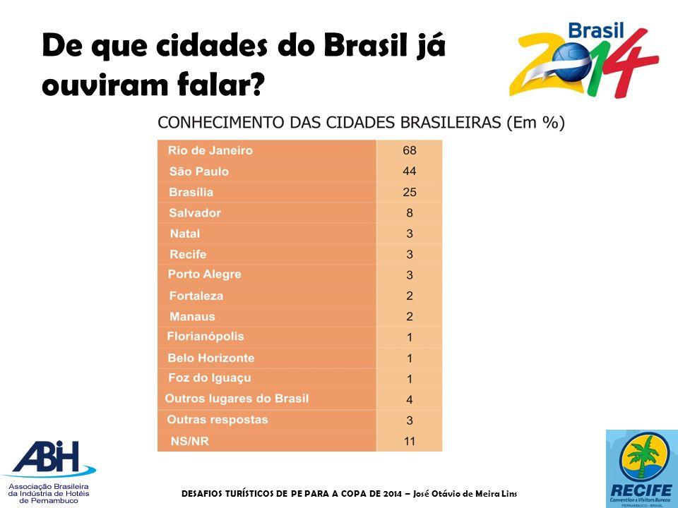 De que cidades do Brasil já ouviram falar.