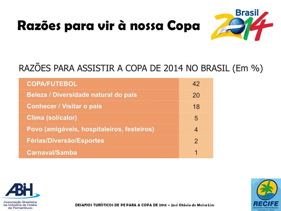 Razões para vir à nossa Copa DESAFIOS TURÍSTICOS DE PE PARA A COPA DE 2014 – José Otávio de Meira Lins