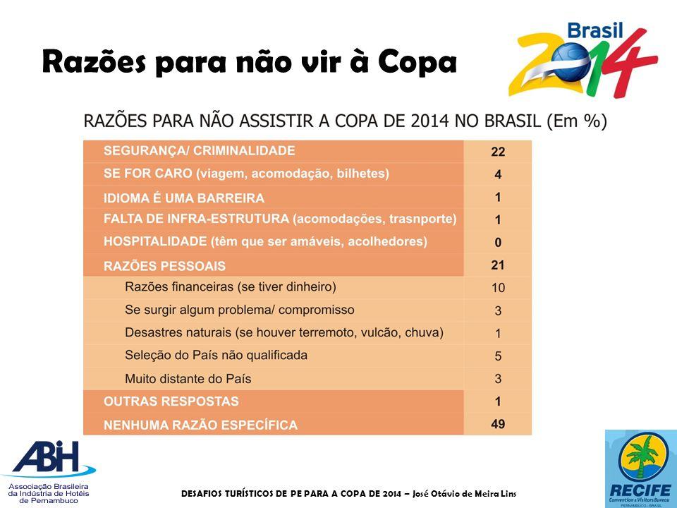 Razões para não vir à Copa DESAFIOS TURÍSTICOS DE PE PARA A COPA DE 2014 – José Otávio de Meira Lins