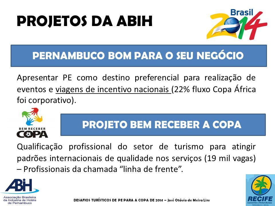 PERNAMBUCO BOM PARA O SEU NEGÓCIO PROJETOS DA ABIH Apresentar PE como destino preferencial para realização de eventos e viagens de incentivo nacionais (22% fluxo Copa África foi corporativo).