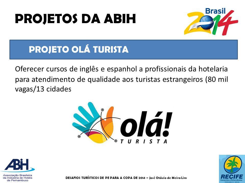 PROJETO OLÁ TURISTA PROJETOS DA ABIH Oferecer cursos de inglês e espanhol a profissionais da hotelaria para atendimento de qualidade aos turistas estrangeiros (80 mil vagas/13 cidades).