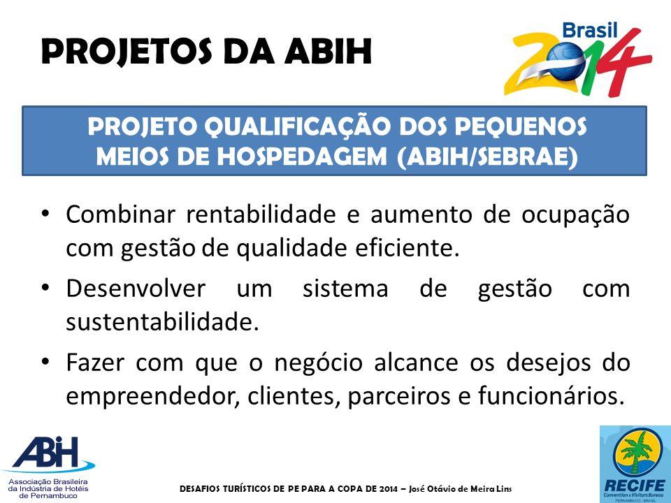 PROJETO QUALIFICAÇÃO DOS PEQUENOS MEIOS DE HOSPEDAGEM (ABIH/SEBRAE) PROJETOS DA ABIH COPA Combinar rentabilidade e aumento de ocupação com gestão de qualidade eficiente.
