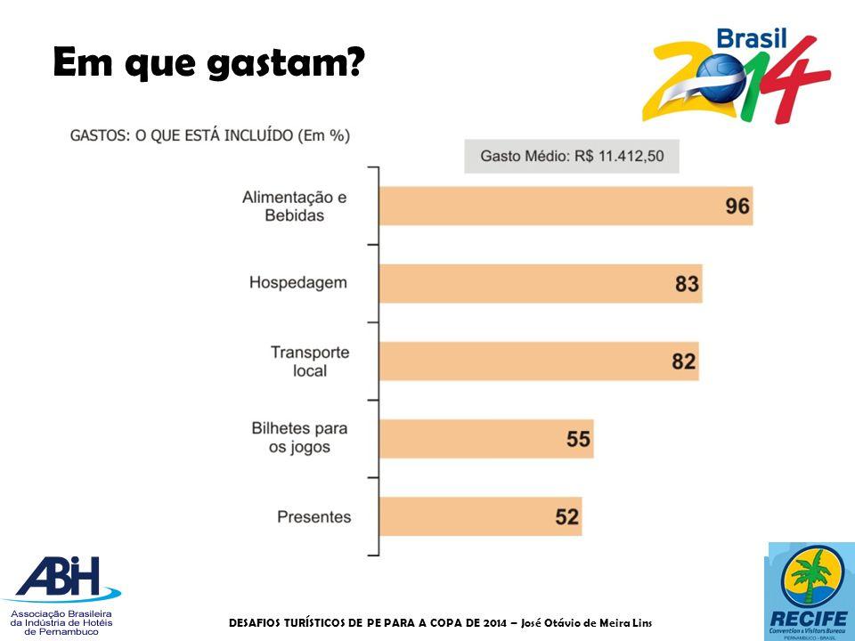 Em que gastam DESAFIOS TURÍSTICOS DE PE PARA A COPA DE 2014 – José Otávio de Meira Lins
