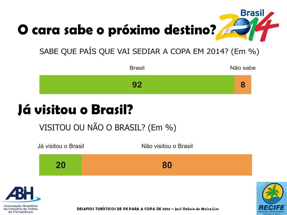 Já visitou o Brasil. O cara sabe o próximo destino.