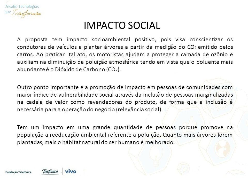 IMPACTO SOCIAL A proposta tem impacto socioambiental positivo, pois visa conscientizar os condutores de veículos a plantar árvores a partir da medição do CO 2 emitido pelos carros.