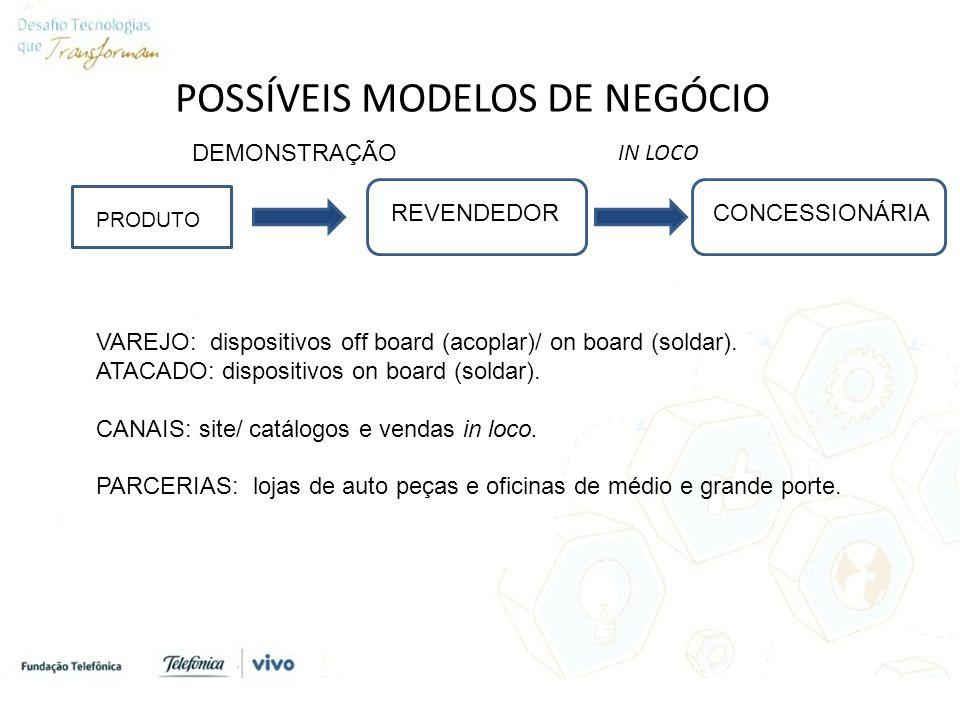 POSSÍVEIS MODELOS DE NEGÓCIO IN LOCO PRODUTO REVENDEDORCONCESSIONÁRIA DEMONSTRAÇÃO VAREJO: dispositivos off board (acoplar)/ on board (soldar).