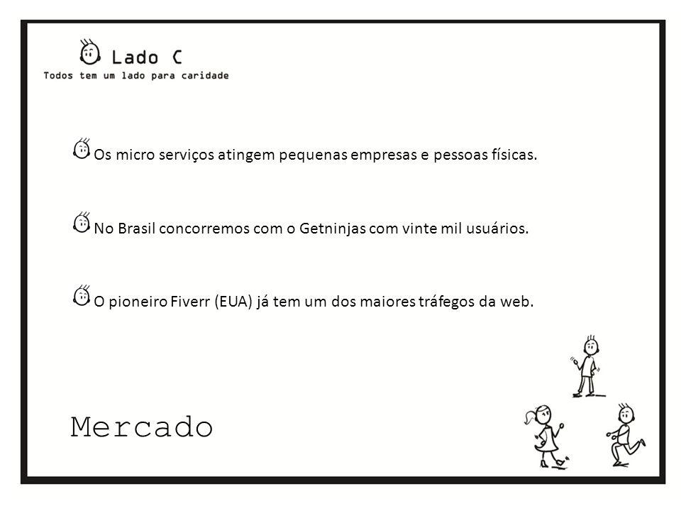 Mercado Os micro serviços atingem pequenas empresas e pessoas físicas.