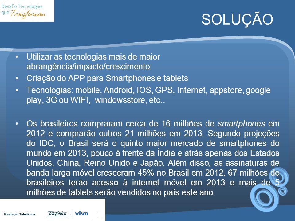 SOLUÇÃO Utilizar as tecnologias mais de maior abrangência/impacto/crescimento: Criação do APP para Smartphones e tablets Tecnologias: mobile, Android,