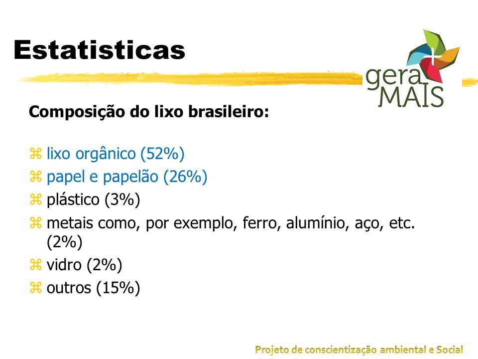 Estatisticas Composição do lixo brasileiro: zlixo orgânico (52%) zpapel e papelão (26%) zplástico (3%) zmetais como, por exemplo, ferro, alumínio, aço