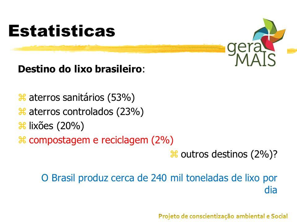 Estatisticas Destino do lixo brasileiro: zaterros sanitários (53%) zaterros controlados (23%) zlixões (20%) zcompostagem e reciclagem (2%) zoutros des