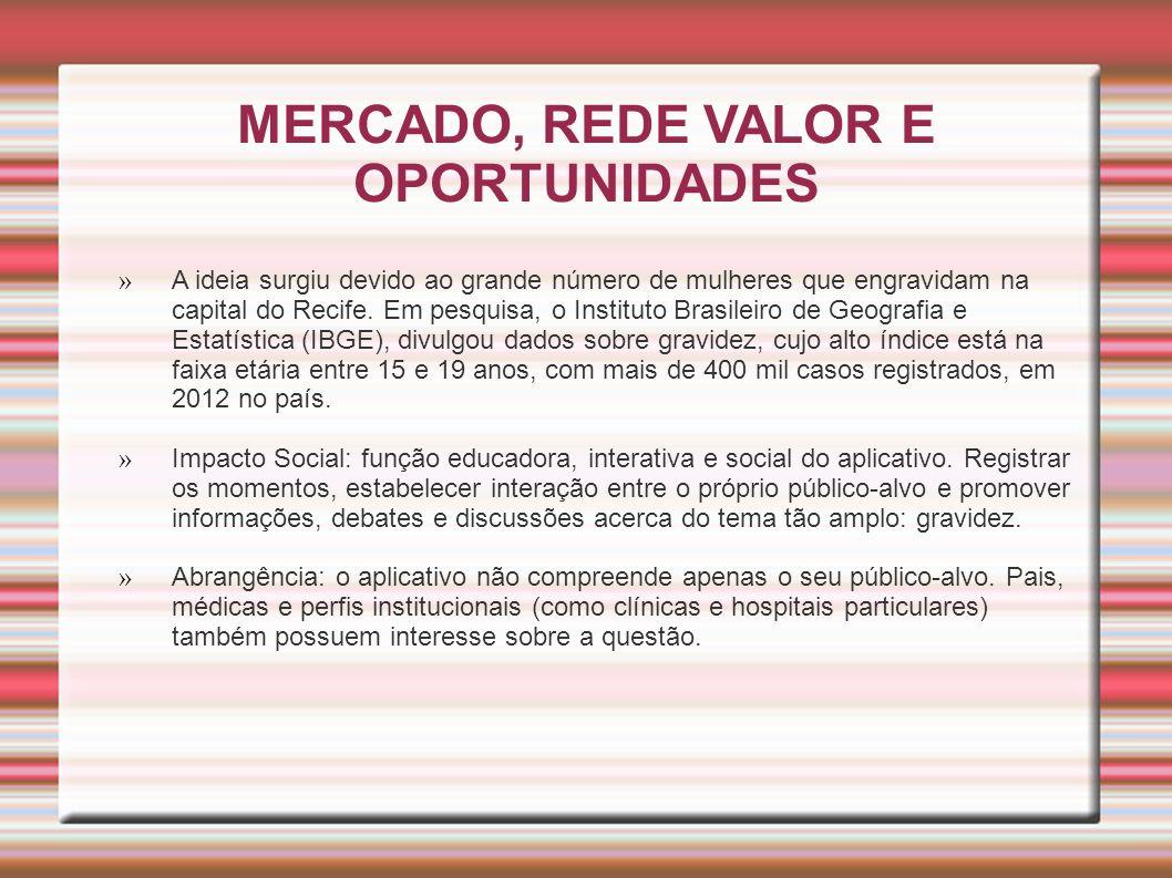 » A ideia surgiu devido ao grande número de mulheres que engravidam na capital do Recife.