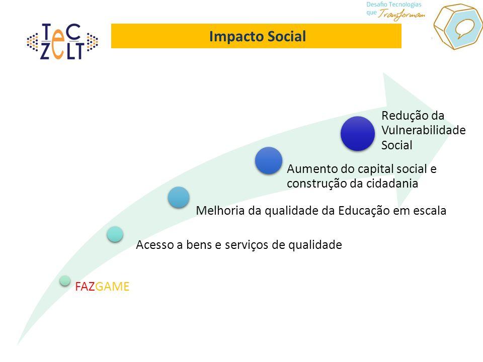 Impacto Social FAZGAME Acesso a bens e serviços de qualidade Melhoria da qualidade da Educação em escala Aumento do capital social e construção da cidadania Redução da Vulnerabilidade Social