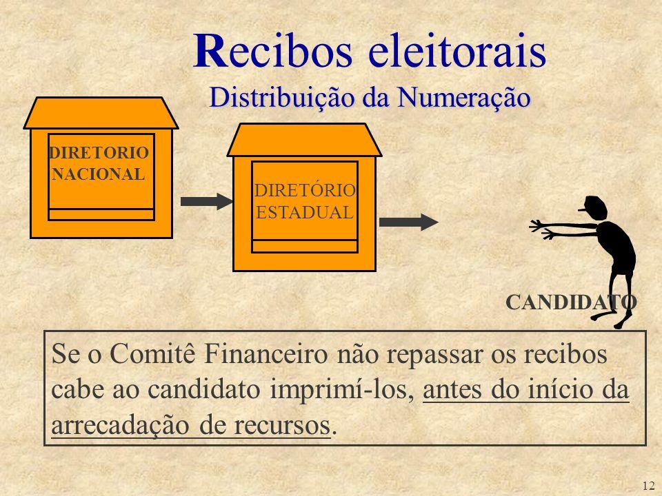 12 Distribuição da Numeração Recibos eleitorais Distribuição da Numeração Se o Comitê Financeiro não repassar os recibos cabe ao candidato imprimí-los