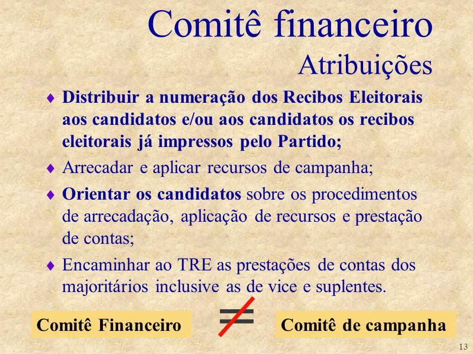 13 Comitê financeiro Atribuições Distribuir a numeração dos Recibos Eleitorais aos candidatos e/ou aos candidatos os recibos eleitorais já impressos p