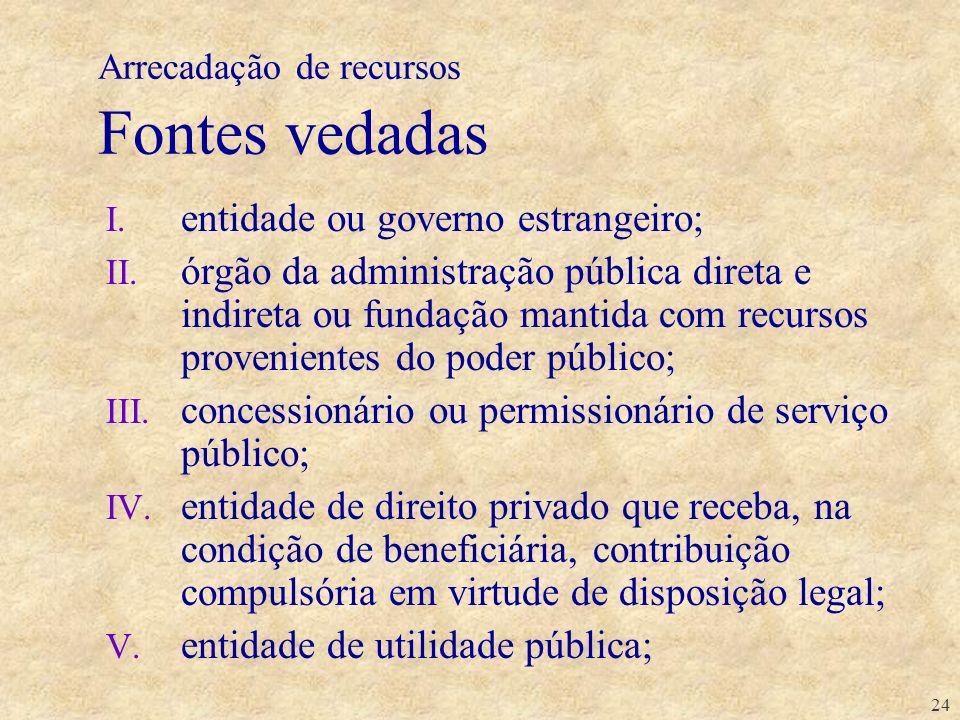 24 Arrecadação de recursos Fontes vedadas I. entidade ou governo estrangeiro; II. órgão da administração pública direta e indireta ou fundação mantida