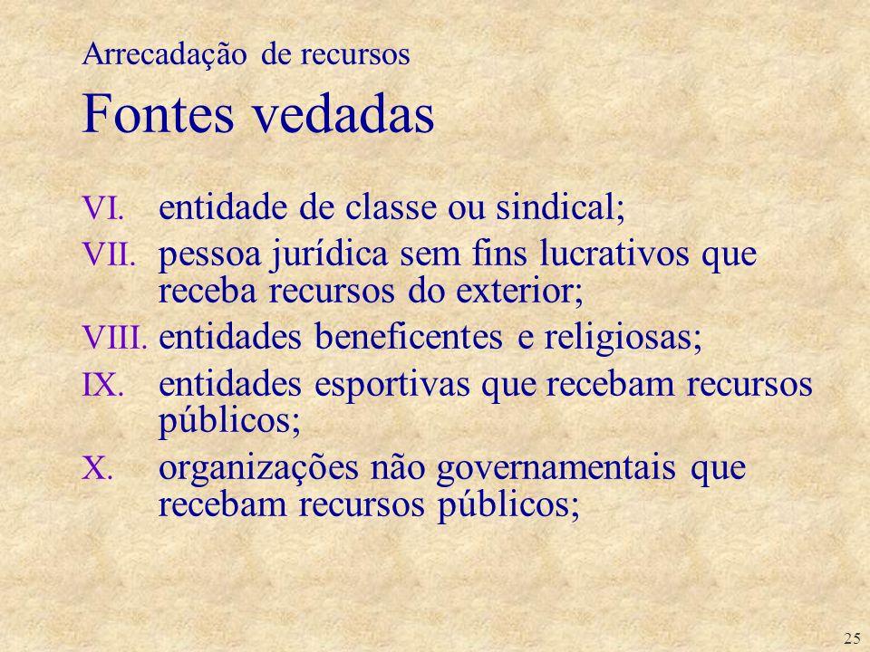 25 VI. entidade de classe ou sindical; VII. pessoa jurídica sem fins lucrativos que receba recursos do exterior; VIII. entidades beneficentes e religi
