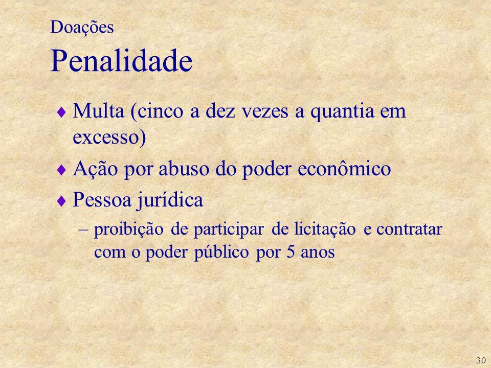 30 Doações Penalidade Multa (cinco a dez vezes a quantia em excesso) Ação por abuso do poder econômico Pessoa jurídica –proibição de participar de lic
