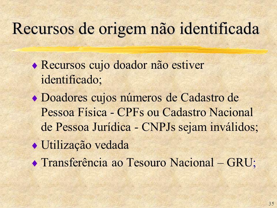 35 Recursos de origem não identificada Recursos cujo doador não estiver identificado; Doadores cujos números de Cadastro de Pessoa Física - CPFs ou Ca
