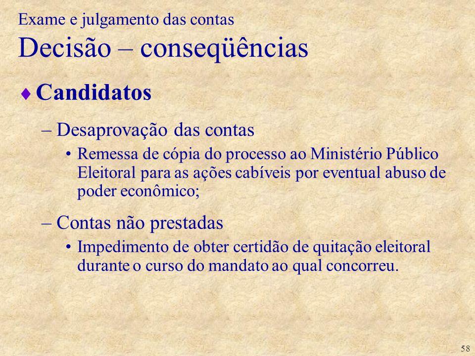 58 Candidatos –Desaprovação das contas Remessa de cópia do processo ao Ministério Público Eleitoral para as ações cabíveis por eventual abuso de poder
