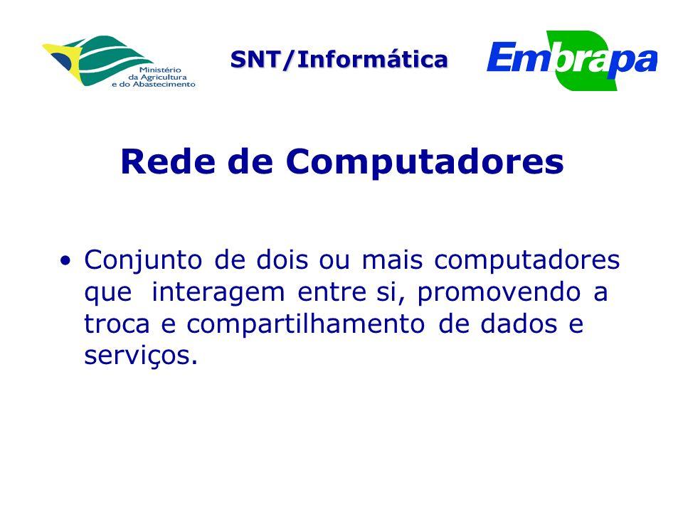 SNT/Informática Rede de Computadores Conjunto de dois ou mais computadores que interagem entre si, promovendo a troca e compartilhamento de dados e serviços.