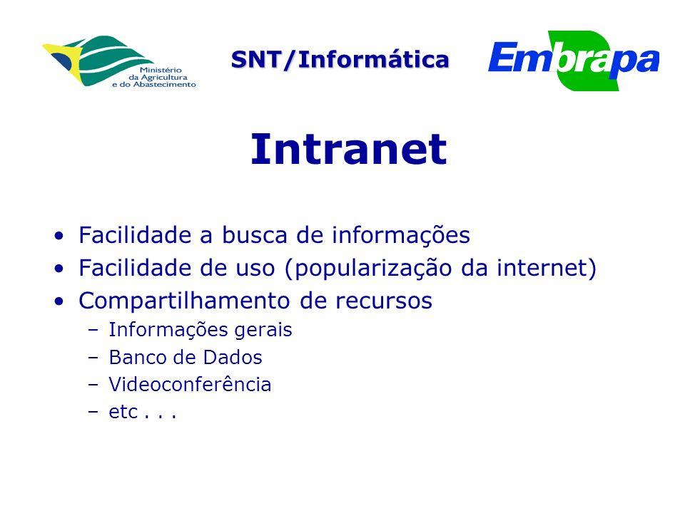 SNT/Informática Intranet Facilidade a busca de informações Facilidade de uso (popularização da internet) Compartilhamento de recursos –Informações gerais –Banco de Dados –Videoconferência –etc...