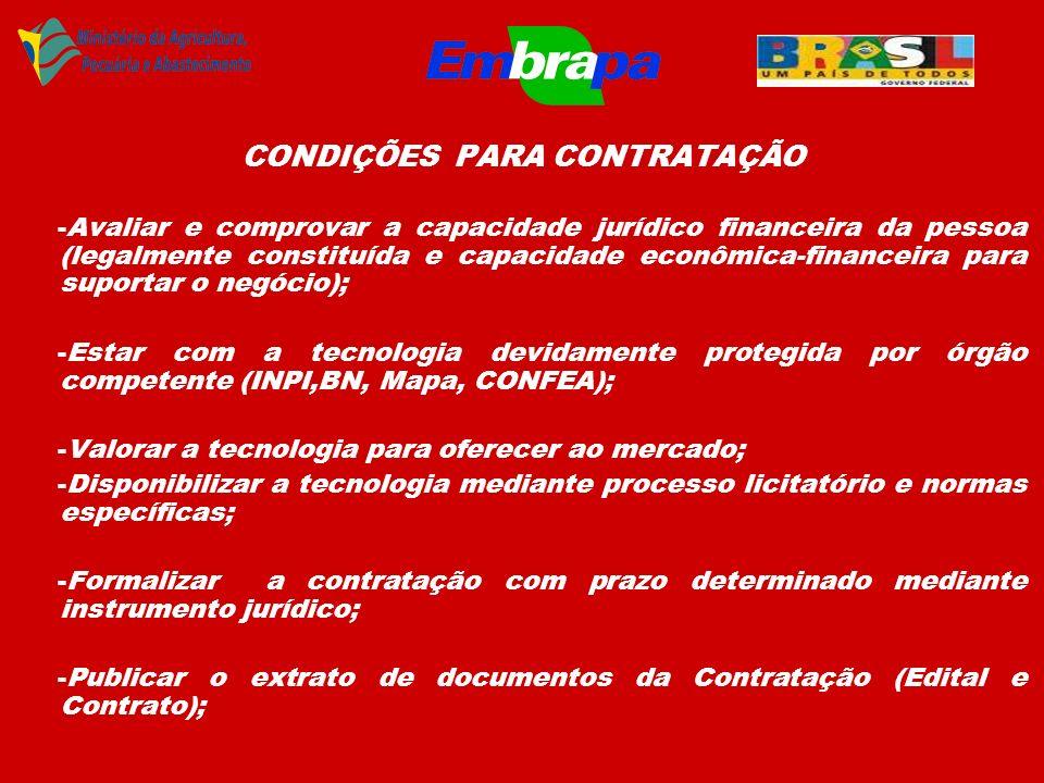 CONDIÇÕES PARA CONTRATAÇÃO -Avaliar e comprovar a capacidade jurídico financeira da pessoa (legalmente constituída e capacidade econômica-financeira p