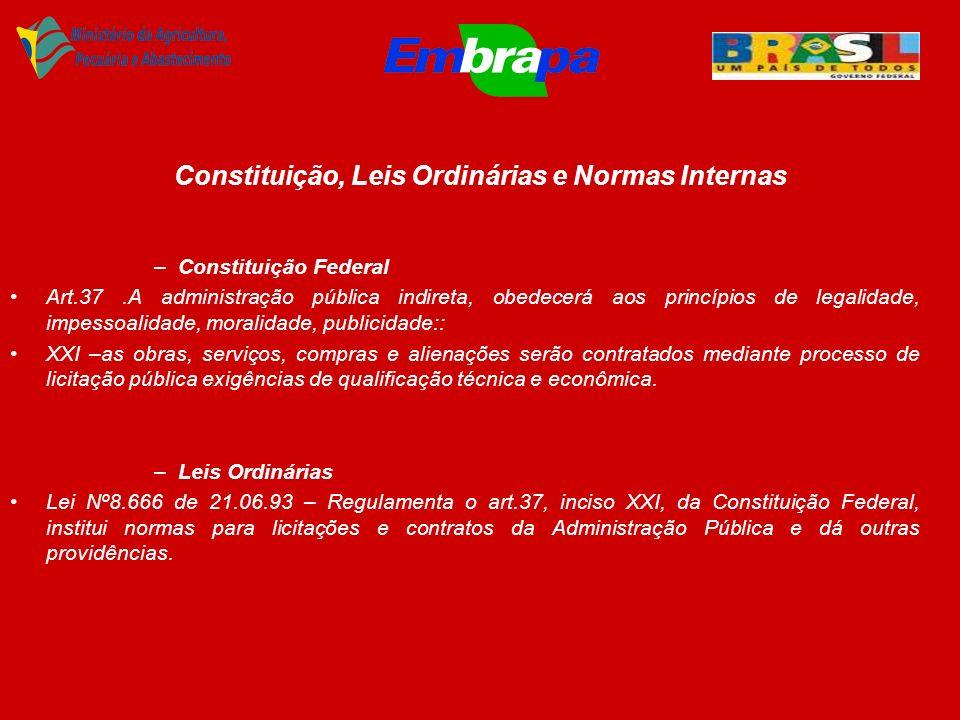 Presidência SNT Comissão AJU/SNT CONJU Financiador ACS AJU DRM UDs A Cria comissão ( OS ) Elabora Projeto EPATEncaminha O.